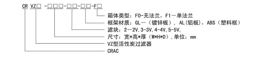 Cracfilter型号