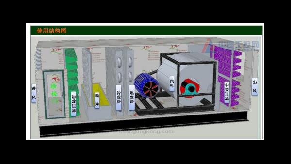 关于空气过滤器你了解多少(三)