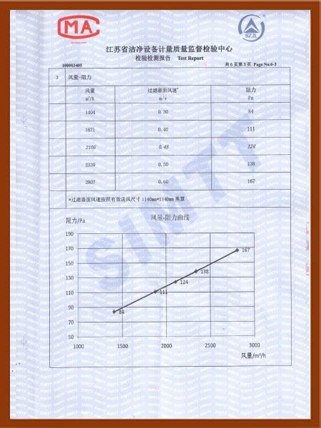高效无隔板过滤器检验检测报告-4