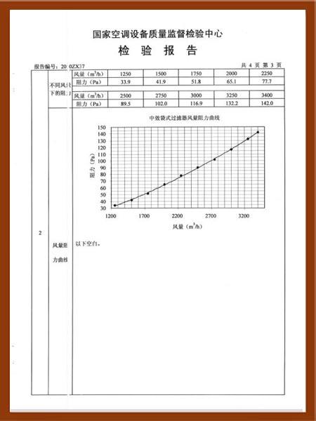 中效袋式过滤器检测证书-1